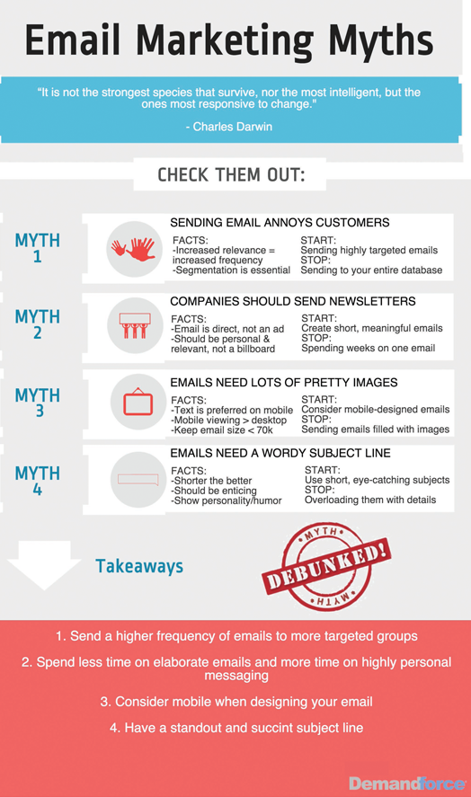 emailmarketingmyths_459x1198
